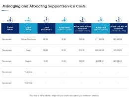 Managing And Allocating Support Service Costs Ppt Gallery Portrait