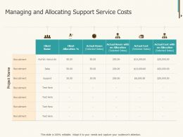 Managing And Allocating Support Service Costs Ppt Powerpoint Pictures