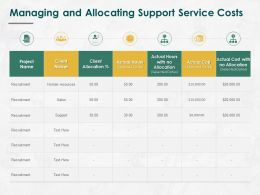 Managing And Allocating Support Service Costs Ppt Powerpoint Presentation