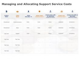Managing And Allocating Support Service Costs Strategy Ppt Powerpoint Presentation Example