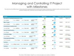 Managing And Controlling IT Project With Milestones