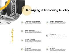 Managing And Improving Quality Ppt Powerpoint Presentation Icon