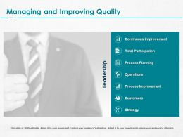 Managing And Improving Quality Ppt Powerpoint Presentation Model