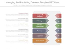 Managing And Publishing Contents Template Ppt Ideas