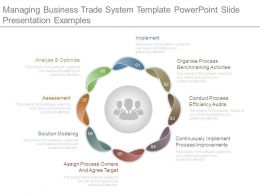 Managing Business Trade System Template Powerpoint Slide Presentation Examples