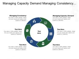 Managing Capacity Demand Managing Consistency Goals Strategy Service Business