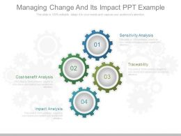 Managing Change And Its Impact Ppt Example