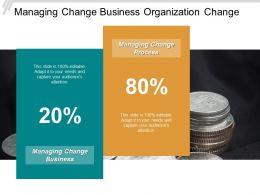 Managing Change Business Organization Change Process Process Improvement Productivity Cpb