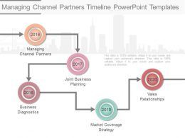Managing Channel Partners Timeline Powerpoint Templates