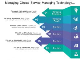 Managing Clinical Service Managing Technology Managing People Identify Need