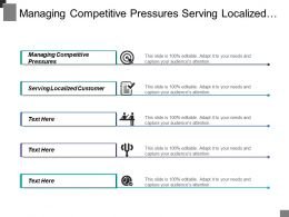 Managing Competitive Pressures Serving Localized Customer Semiconductor Consumer Electronics