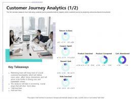 Managing Customer Retention Customer Journey Analytics Crucial Ppt Powerpoint Aids Deck