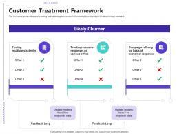 Managing Customer Retention Customer Treatment Framework Ppt Powerpoint Professional