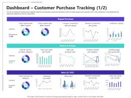 Managing Customer Retention Dashboard Customer Purchase Tracking Activity Ppt Example