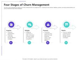 Managing Customer Retention Four Stages Of Churn Management Ppt Powerpoint Aids