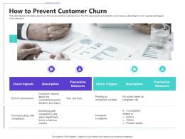 Managing Customer Retention How To Prevent Customer Churn Ppt Powerpoint Format
