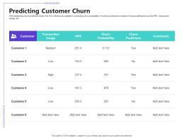 Managing Customer Retention Predicting Customer Churn Ppt Powerpoint Slides Slideshow