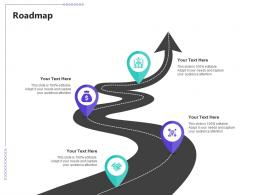 Managing Customer Retention Roadmap Ppt Powerpoint Presentation Gallery Inspiration