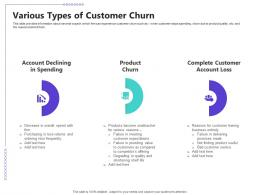 Managing Customer Retention Various Types Of Customer Churn Ppt Powerpoint Styles Files