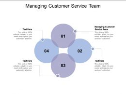 Managing Customer Service Team Ppt Powerpoint Presentation Show Maker Cpb