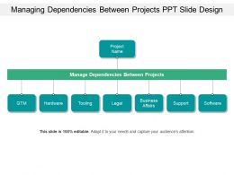 Managing Dependencies Between Projects Ppt Slide Design