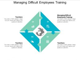 Managing Difficult Employees Training Ppt Powerpoint Presentation Summary Visual Cpb