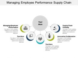 Managing Employee Performance Supply Chain Visibility Innovation Collaborative Cpb