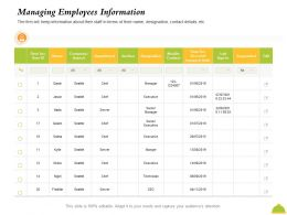 Managing Employees Information Natta Ppt Powerpoint Presentation Ideas Images