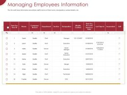 Managing Employees Information Ppt Powerpoint Presentation Gallery Background Designs