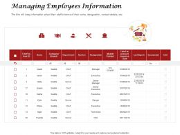 Managing Employees Information Ppt Powerpoint Presentation Rules