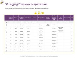 Managing Employees Information Ppt Powerpoint Presentation Show Aids