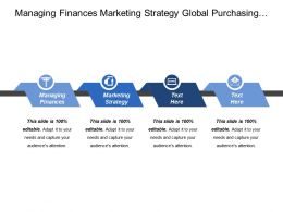 Managing Finances Marketing Strategy Global Purchasing Supply Chain
