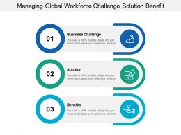 Managing Global Workforce Challenge Solution Benefit
