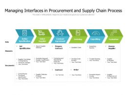 Managing Interfaces In Procurement And Supply Chain Process