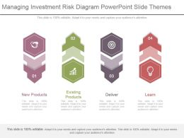 Managing Investment Risk Diagram Powerpoint Slide Themes