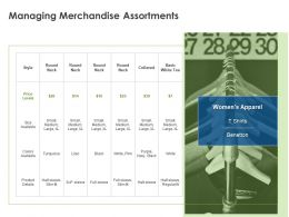 Managing Merchandise Assortments Ppt Powerpoint Presentation Infographics Introduction