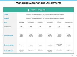 Managing Merchandise Assortments Ppt Styles Background Images