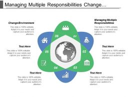 Managing Multiple Responsibilities Change Environment Supported Customer Solutions