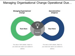 Managing Organisational Change Operational Due Diligence Organizational Behavior Cpb