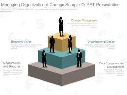 managing_organizational_change_sample_of_ppt_presentation_Slide01