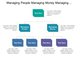 Managing People Managing Money Managing Strategy Managing Operations