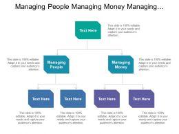 Managing People Managing Money Managing Strategy Managing Operations