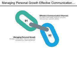 Managing Personal Growth Effective Communication Channels Presentation Effectiveness Cpb