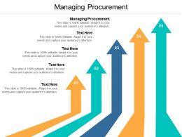 Managing Procurement Ppt Powerpoint Presentation Ideas Slides Cpb