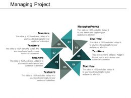 Managing Project Ppt Powerpoint Presentation Ideas Layout Ideas Cpb