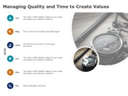 Managing Quality And Time To Create Values Planning Ppt Powerpoint Presentation Gallery Graphics