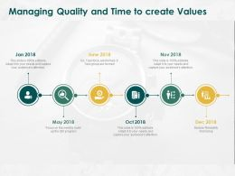 Managing Quality And Time To Create Values Ppt Powerpoint Presentation