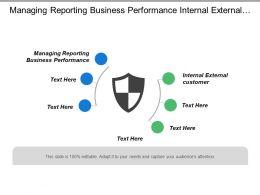 managing_reporting_business_performance_internal_external_customer_account_executive_Slide01