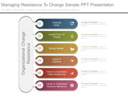 Managing Resistance To Change Sample Ppt Presentation