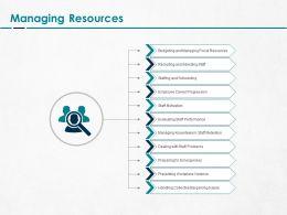 Managing Resources Performance Ppt Powerpoint Presentation Gallery